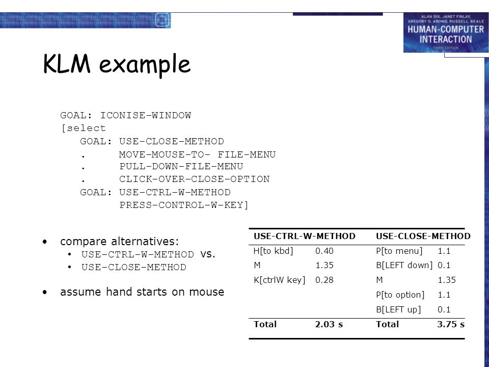 KLM example GOAL: ICONISE-WINDOW [select GOAL: USE-CLOSE-METHOD